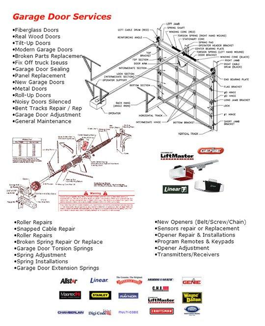 Bbb Garage Door Repair San Gabriel 19 Svc 626 587 2822